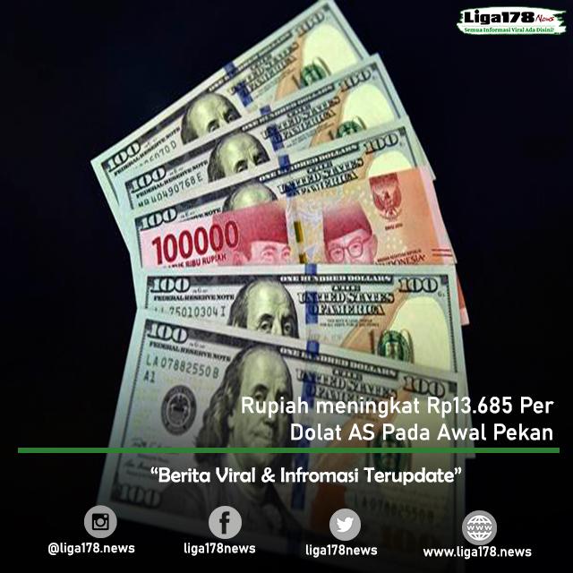 Rupiah meningkat Rp13.685 per Dolat AS Pada Awal Pekan